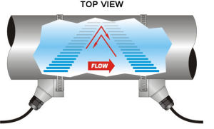 TFXGraphic1 TopView 300x181 likewise  in addition abb price list 2016 12 638 further 13394VB0 0 besides  additionally  likewise Schematic diagram of the anoxic rotating biological contactor moreover abb magmaster flow meter end to end testing procedure 11 638 likewise  in addition  as well 93ff91cec4e462fa74acd082f4330fd8. on abb watermaster wiring diagram